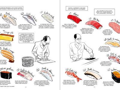 L'arte del sushi